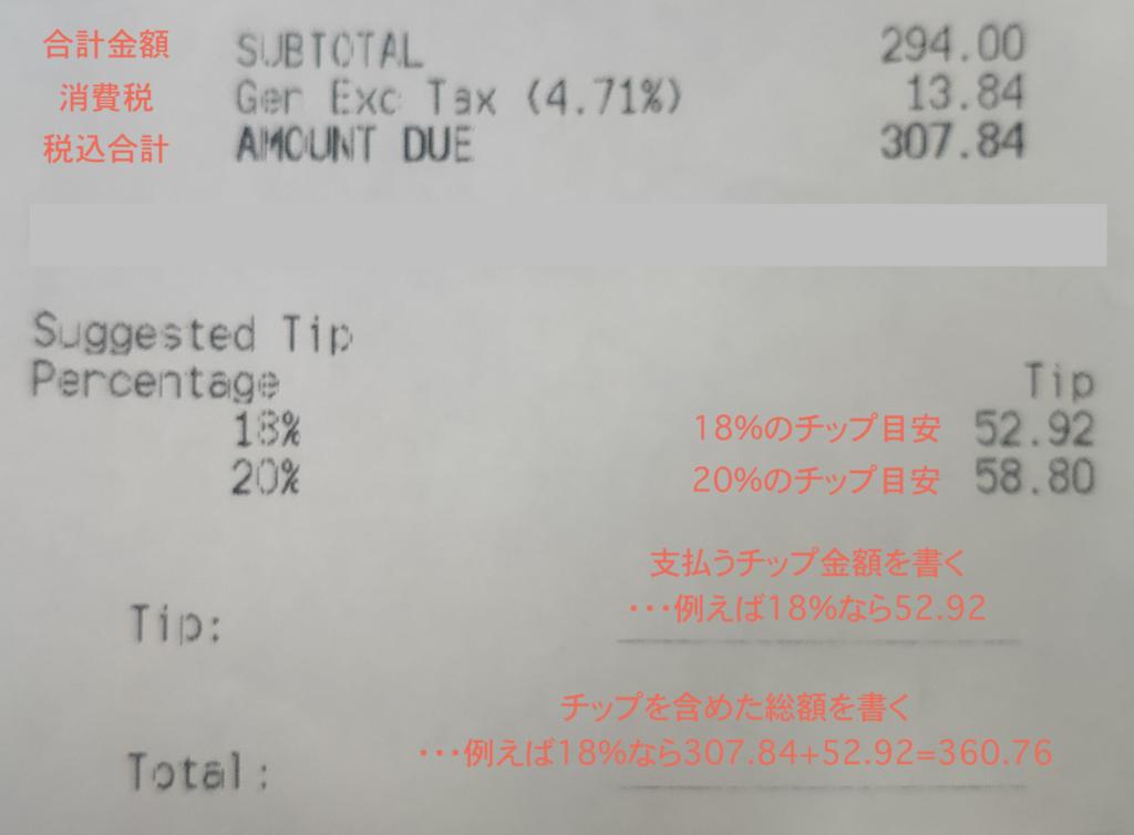 伝票へのチップ記載イメージ